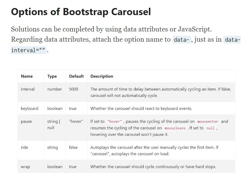Bootstrap Carousel Download